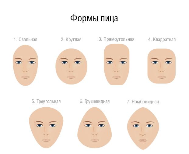 Как сделать прическу с овальным лицом