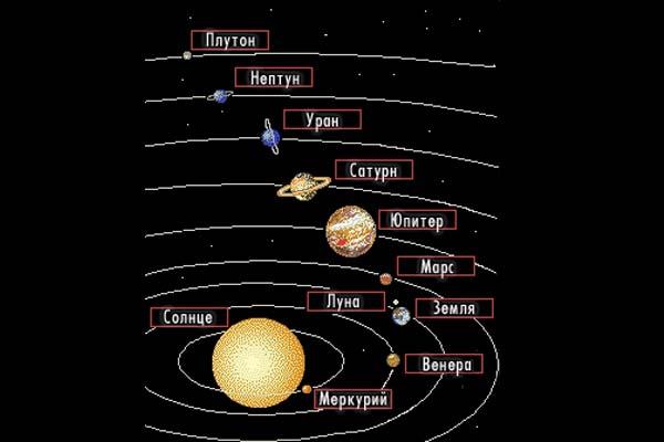 Где находятся солнце и луна