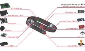 браслет - проектор Cicret